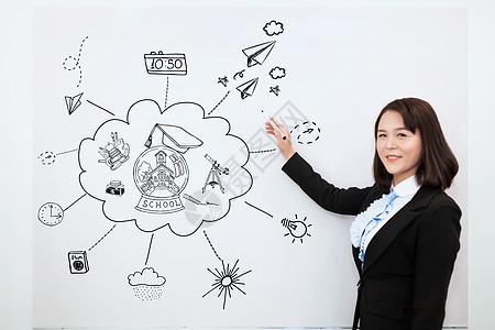 女士手点商务信息技术图片