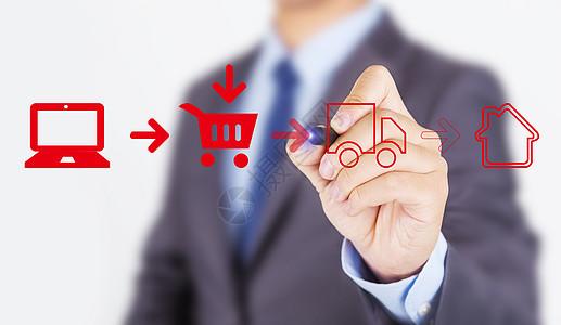 书写网上购物流程图片