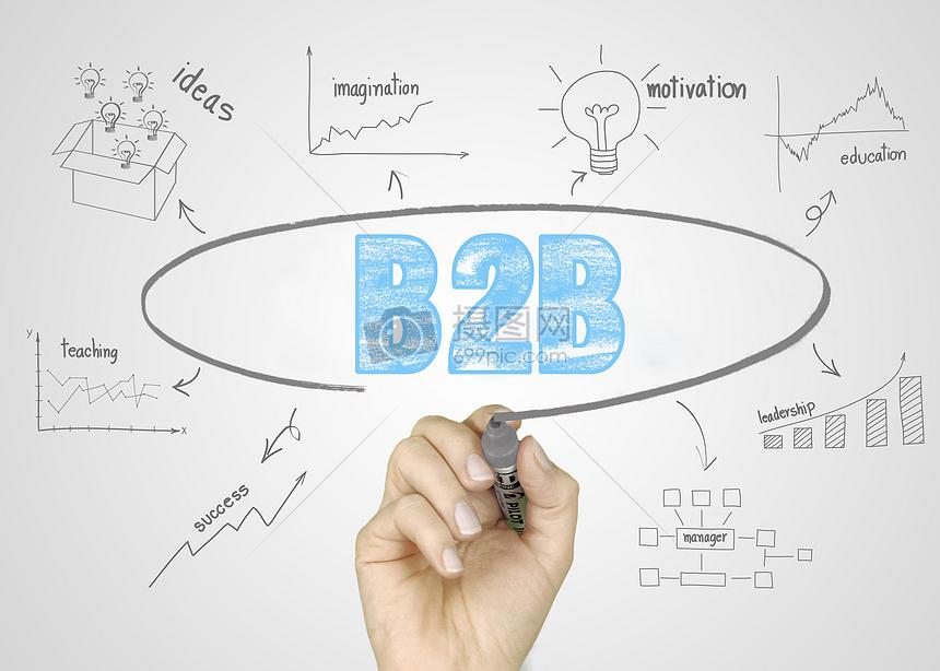 B2B技术图片