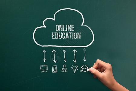 手拿粉笔在黑板上画在线云教育图片