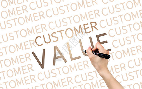 客户价值表达图片