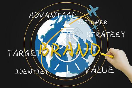 大气手绘分格品牌营销图片