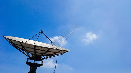 天空雷达图片