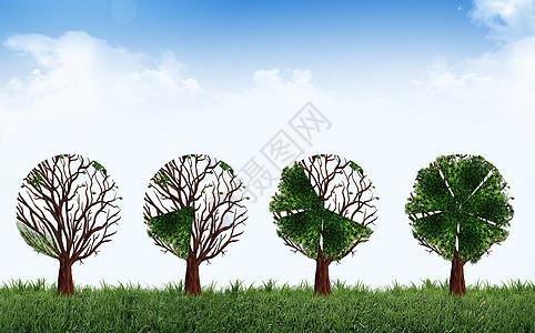 企业板块分化图片