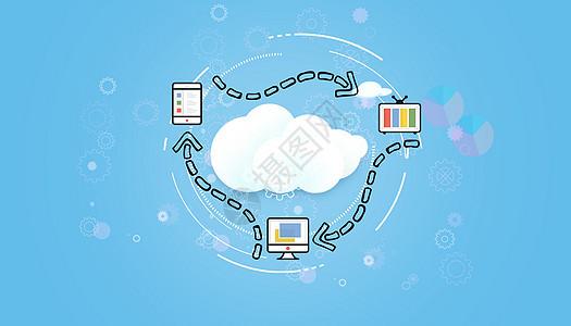 云朵连接电脑创意科技图片