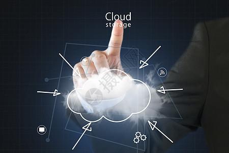 云储存图片