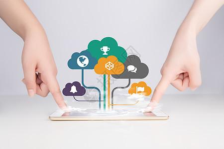 云科技存储图片