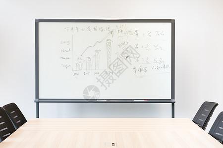 公司会议室空景图片