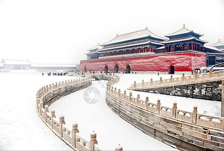 雪后故宫图片素材