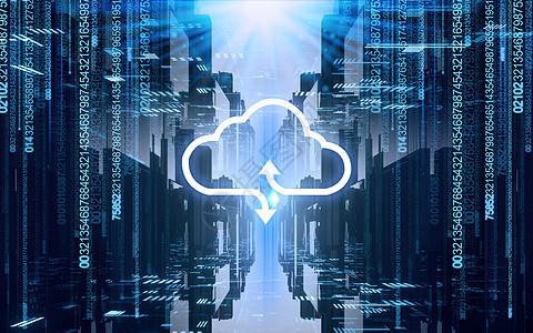 云计算图片