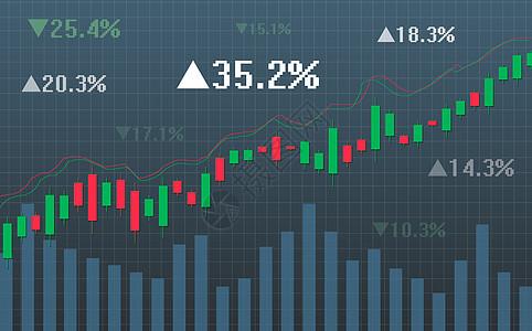 股票的涨幅图片