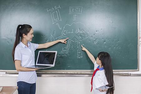 女老师和女同学在学校用电子产品上课图片