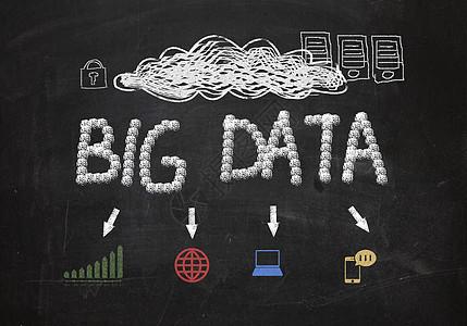 网络云大数据科技图片