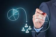 市场定位与营销策略概念图片