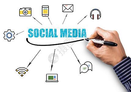 社交媒体图片