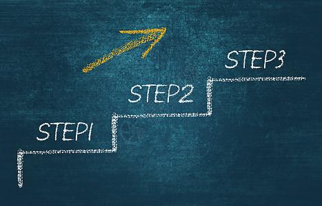 步骤梯子图片