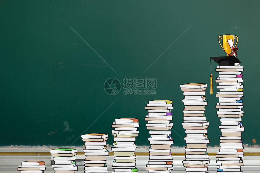 书本黑板图片