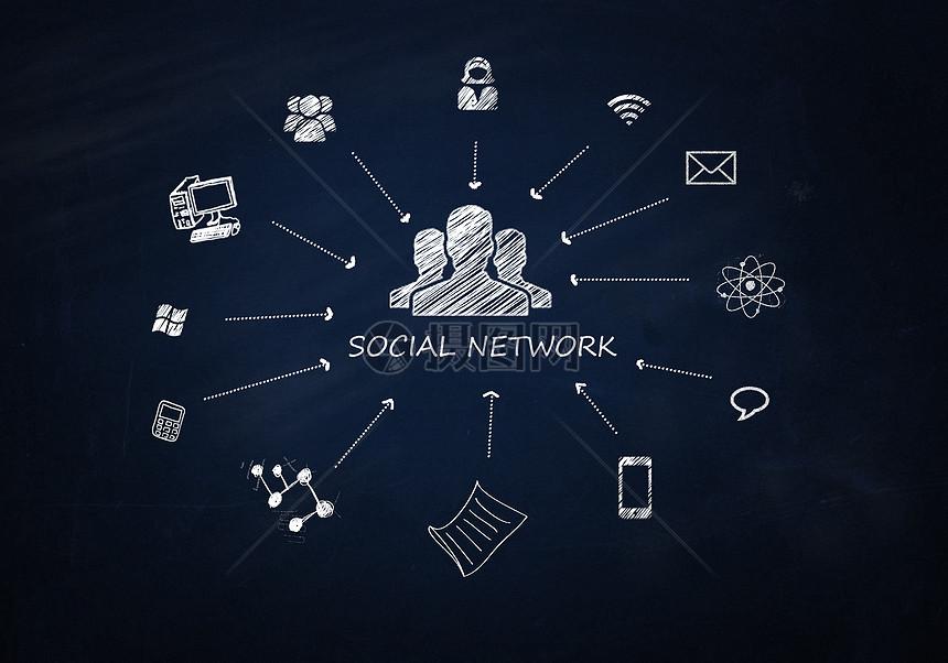 社交网络图片
