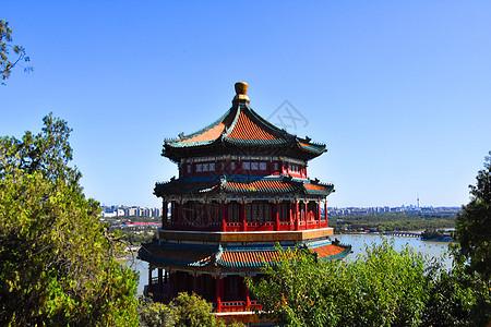 颐和园古建筑图片