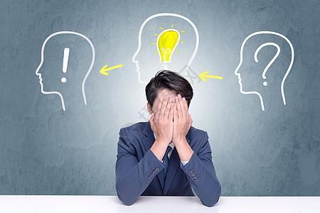 融资规划思考图片