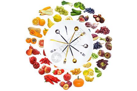 营养均衡图片