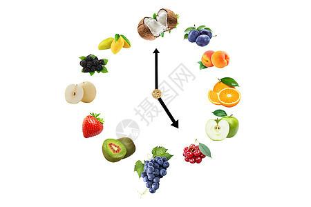 创意美食钟表图片