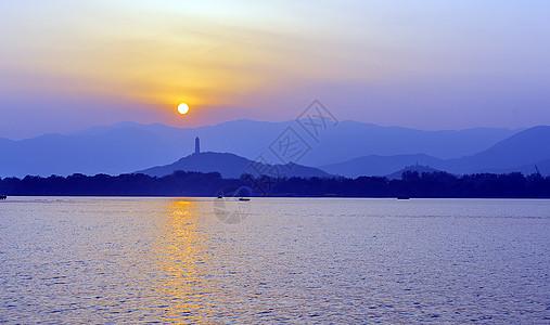 颐和园夕阳图片