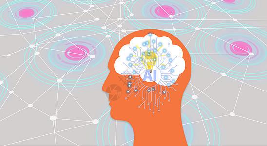 智能大脑图片