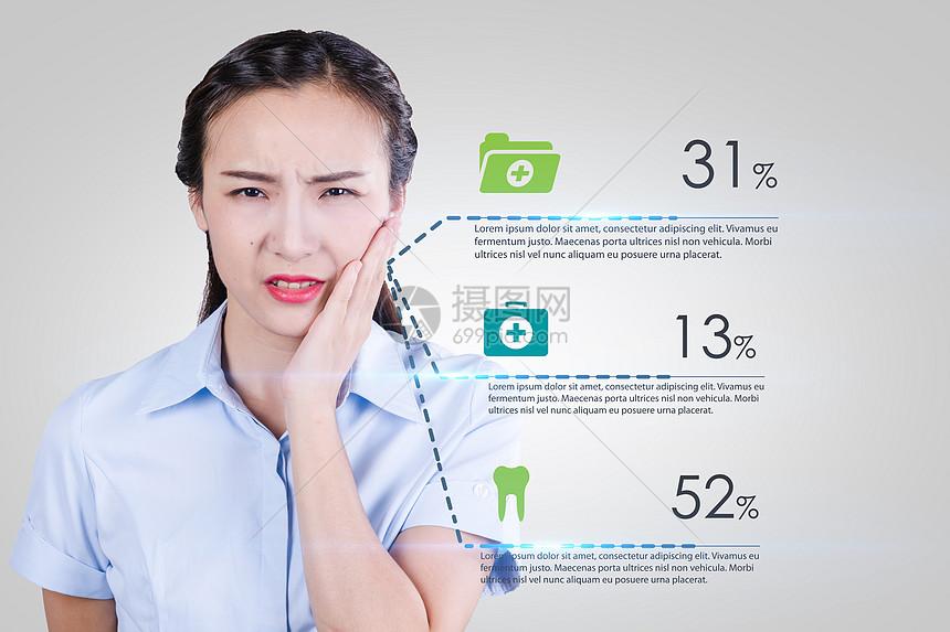 现代牙科诊疗阶段图片