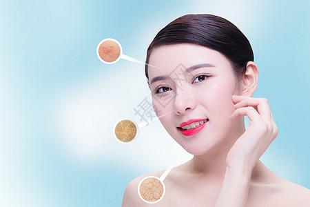 管理皮肤图片