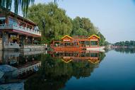 北京的公园美景图片