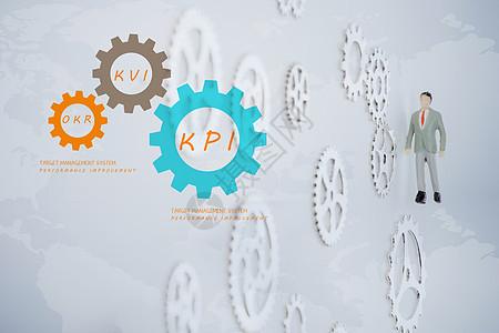 KPI KVI OKR多维目标管理体系图片