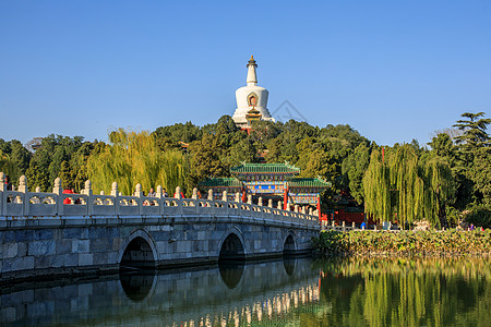 北京地标北海公园图片
