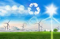 科技环保图片