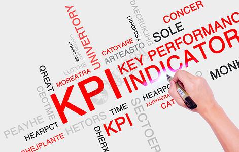 KPI 绩效考核图片