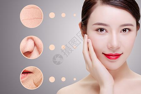 面部皮肤健康问题图片