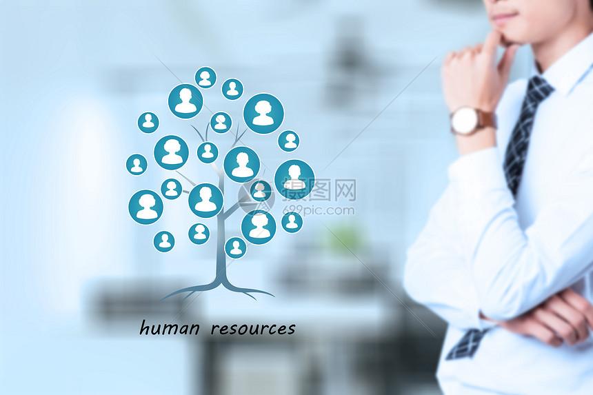 人力资源图片
