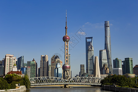 上海外白渡桥和陆家嘴图片