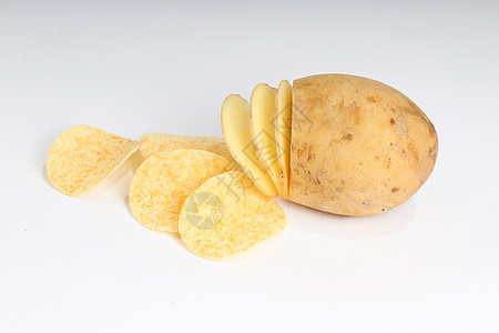 土豆变薯片图片