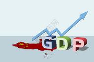 gdp增长500881161图片
