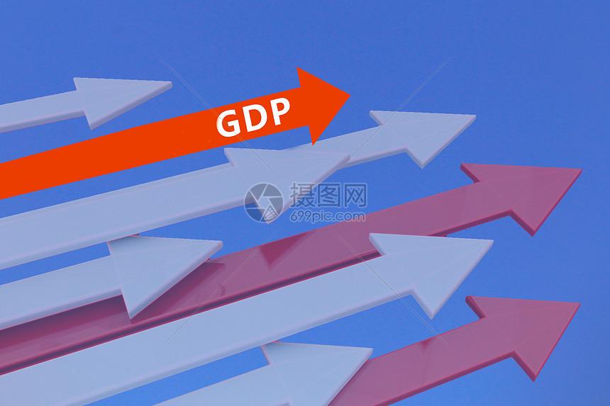 gdp增长图片