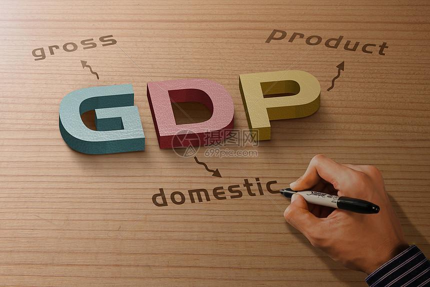 桌面GDP抽象立体字图片