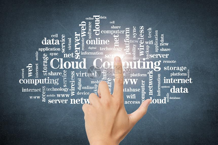 云计算概念图片