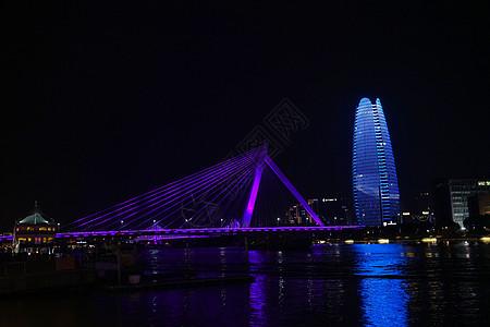 宁波市夜景图片