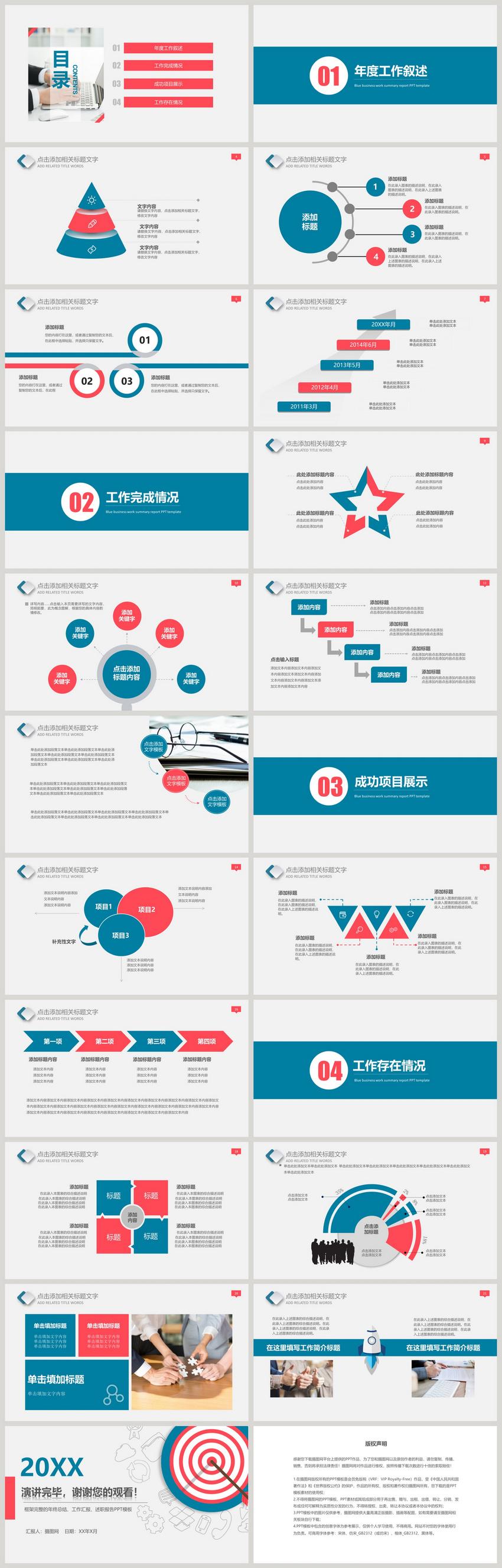 年终业绩报告KPI考核汇报PPT模板图片