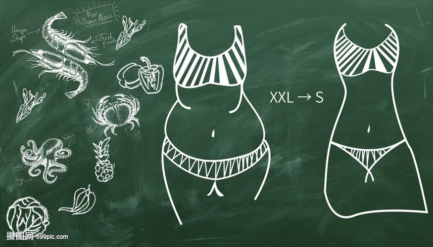 减肥瘦身对比创意生菜新鲜背景图片