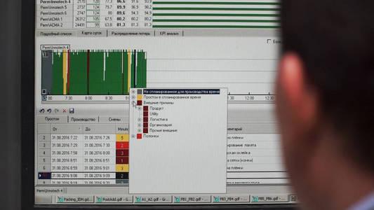 程序员和UxUiv中学器在软件开发和中学编码技术画画的搞室内设计图片