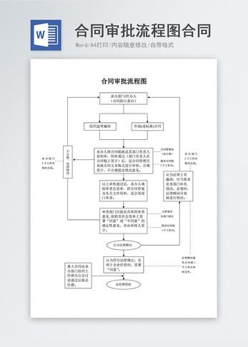 单项工程承包合同书_加盟协议书范本合同协议word模板图片-正版模板下载400159891-摄图网
